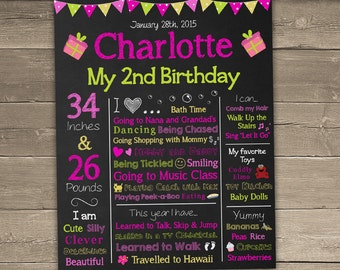 2nd Birthday Chalkboard Poster, 2 Year Old Birthday Chalkboard, Second Birthday Chalkboard Sign, 2nd Birthday Chalkboard Sign