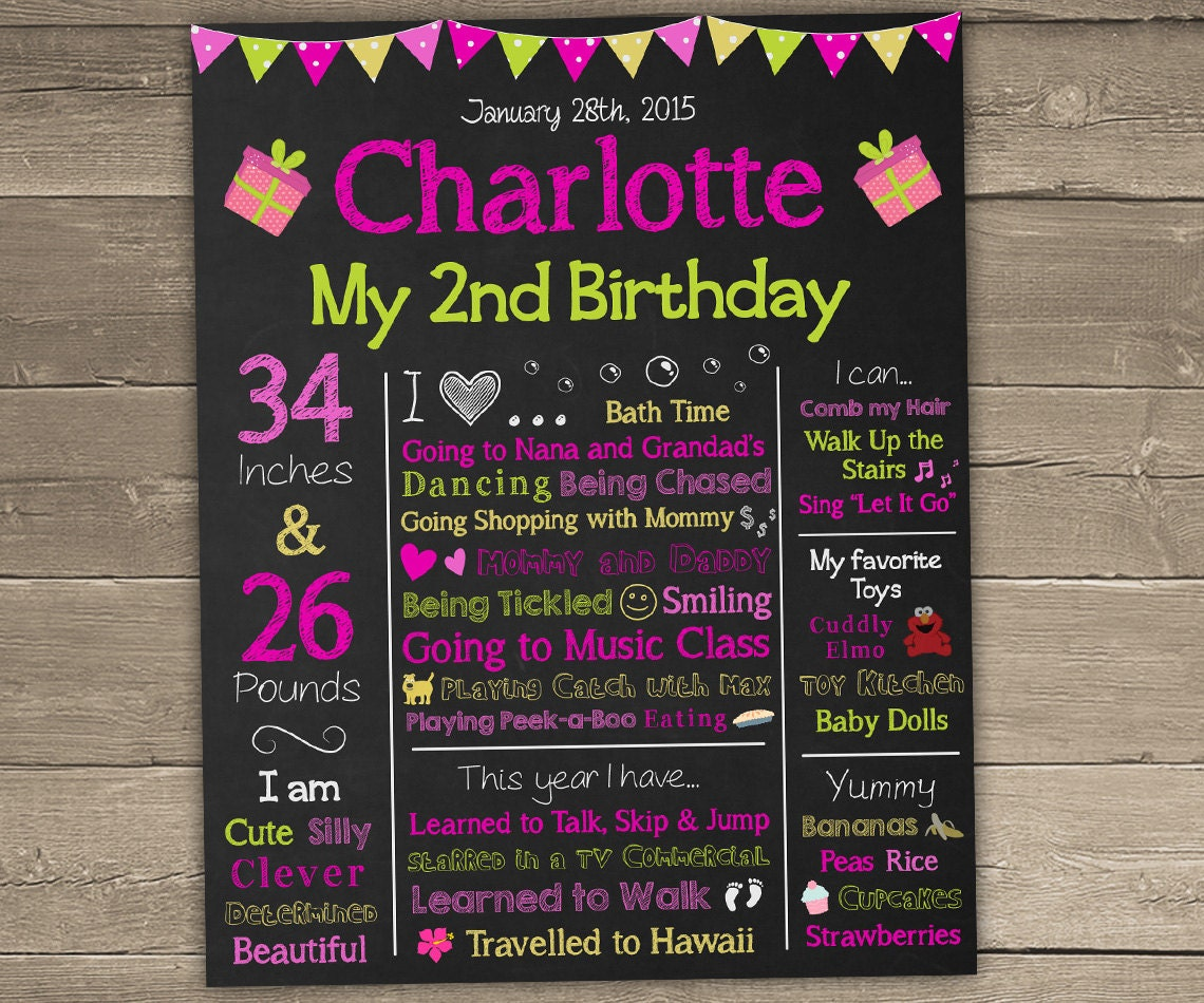 2nd Birthday Chalkboard Poster 2 Year Old Birthday