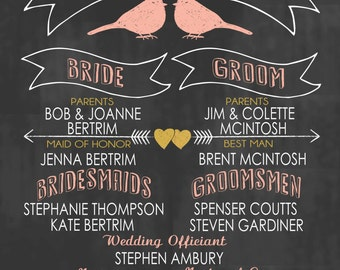 Wedding Party Chalk Board Announcement