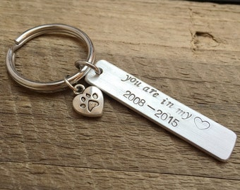 Pet memorial keychain, Dog memorial keychain, Personalized keyring, pet jewelry, relationship keychain, you are in my heart paw gift