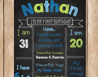 Boy 1st Birthday Milestone Chalkboard