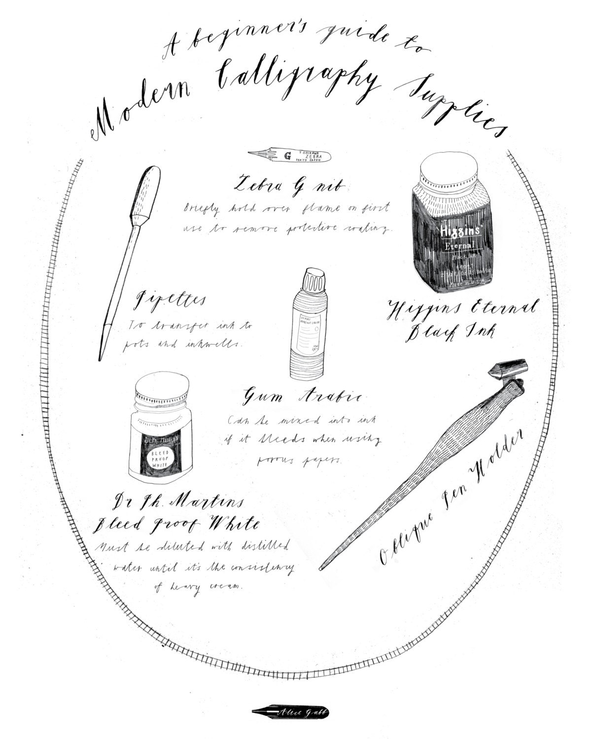 Calligraphy Supplies Print On Sale By Alicegabb On Etsy
