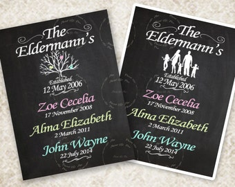 Family Tree Print- Name & Birthday Poster- Important Dates Print-Then We Had You Print- Family Dates- Established Sign