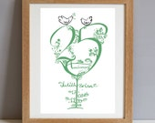 Personalised 25th Anniversary Gift Print