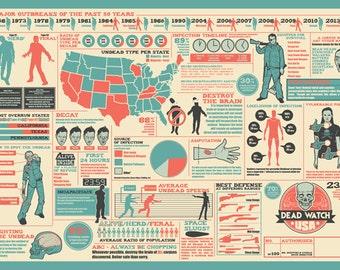Zombie Infographic Art Print