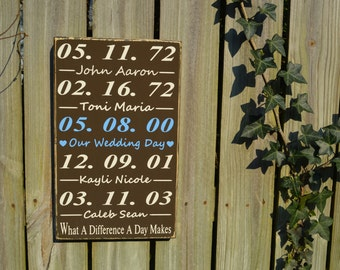 Wedding Sign, Personalized Wedding Sign, Personalized Wedding Gift, Date Sign, Important Date Sign, Custom Wood Sign, Personalized Wedding