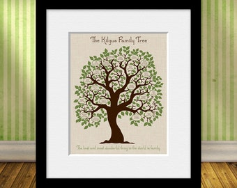 Personalized Family Tree Print, LARGE FAMILY TREE,  Parents Christmas Gift, Grandparents Christmas Gift, Special Occasion Gift