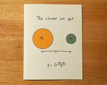 Attraction Equation