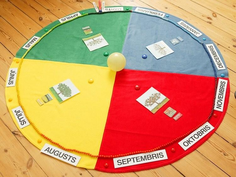 Montessori Season Mat For Year Chain By Montessorihandmade
