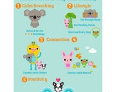 Anti-Anxiety Health and Well-Being Poster for home or school, digital download