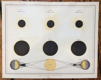 1908 EARTH & SUN and solar corona print original antique astronomy celestial lithograph - white background