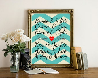 Personalized Couple Gift , Famous Couples Print, Turquoise Chevron,wedding gift, shower gift