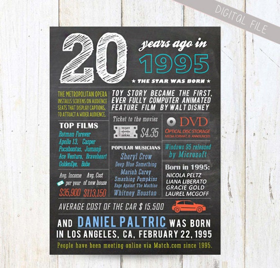 Birthday Gifts For Him In His 20s: 20th Birthday Gift Idea For Boyfriend