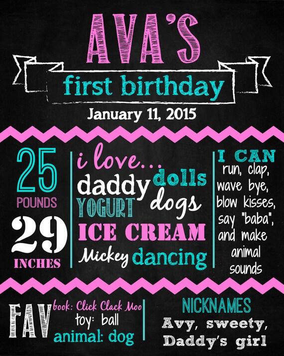 Printable first birthday chevron chalkboard birthday for First birthday chalkboard printable