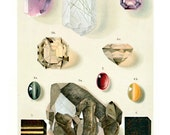 Geology Minerals Poster - mineral print vintage German Educational Diagram Chart Gems vintage reproduction print Scientific Crystals - CP200