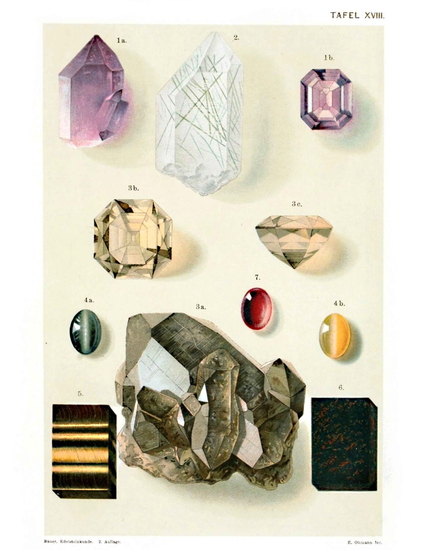 Geology Minerals Poster - mineral print vintage German Educational ...