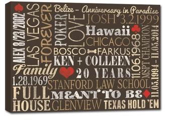 Typography ELITE Custom Typography Word Art on Canvas, Personalized Quotes, Phrases & dates,  36x48