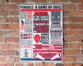 Pinball Poster - Infographic - History of Pinball 18x24