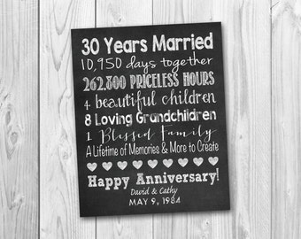 Anniversary print, chalkboard sign, personalized print, printable, grandparents gift