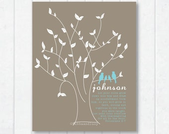 Personalized Family Print with Family Name, Scripture, Birdies and Tree