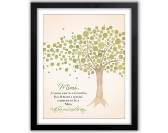 Mimi Sign - Meme Gift - Gift For Mimi - Meme - Mawmaw - Grandma - Nanny - Grammy - Personalized Wall Art For The Home