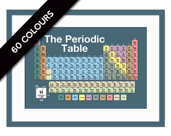 Periodic Table of the Elements - Chemistry Art - School Poster - Teacher Gift - Typography Education Poster - Science Poster - Classroom Art