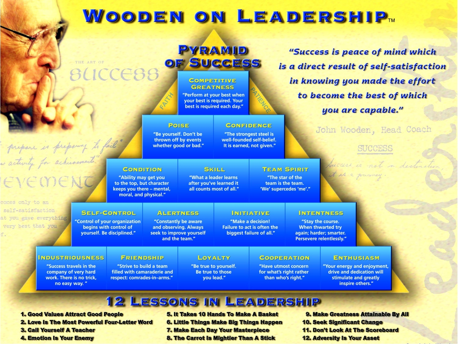 """leader john wooden John wooden """"a good leader creates belief—in the leader's philosophy, in the organization, in the mission creating belief is difficult where a."""
