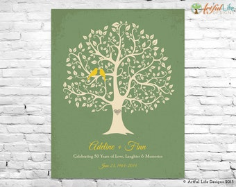 Personalized 50th ANNIVERSARY GIFT Idea, GOLDEN Wedding Anniversary Gift, Family Tree Wall Art, Parents Thank You, Family Established Sign
