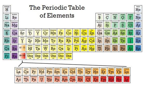 periodic table to print pdf