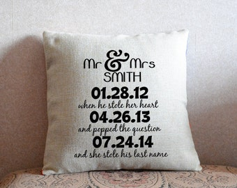 Mr and Mrs pillowcase,love story pillow,special date,decorative throw pillow,wedding pillows,anniversary gift,wedding gifts for couple #8823