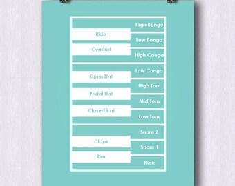 Drum Kit on Keyboard Guide - Print