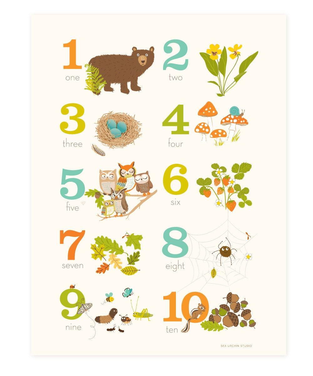 Woodland Wall Art Numbers Wall Art Woodland Forest 123