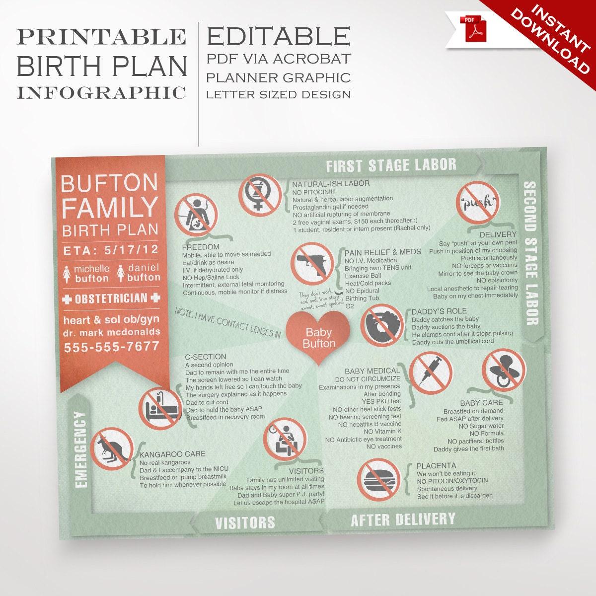birth plan printable editable keepsake birthing plan