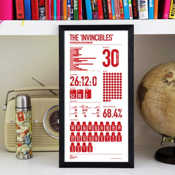 Arsenal: The Invincibles screen print