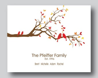 Modern Family Tree Print, Personalized Family Tree Art Print, Family Tree Personalized Art, Personalize Family Tree Picture, You Customize