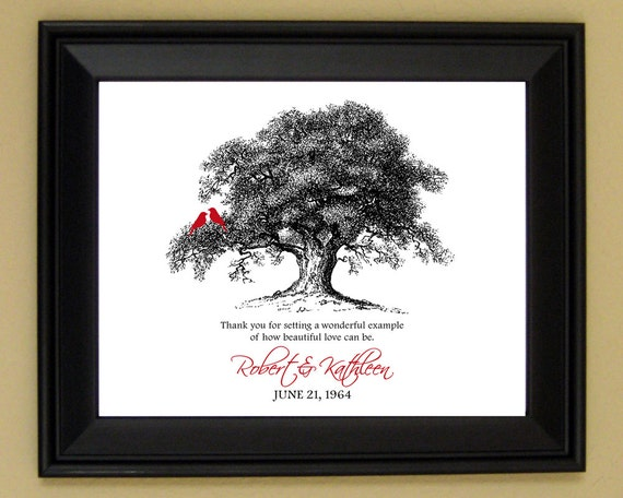Anniversary Gift for Parents - 20th 30th 40th 50th Wedding Anniversary ...