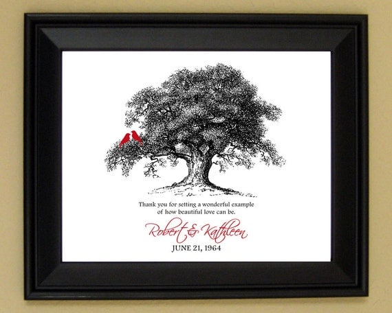 Wedding Anniversary Gift Parents: Last Minute Gift Anniversary Gift For Parents 30th Or 40th