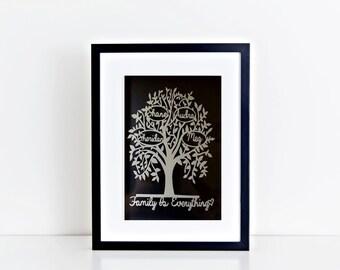 Family Tree Personalised /Framed /Handcut Paper Design / Papercut / Paper Cut Art / Home Decor / Wall Art