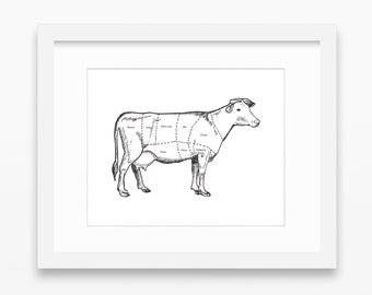 Beef Print, Cow Art, Cow Meat, Beef Meat Print, Meat Print, Meat Chart, Cow Meat Chart, Meat Cuts, Cow Meat Cuts, Beef Cuts, Beef Chart Art