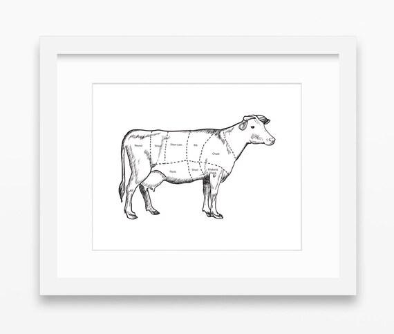 beef print cow art cow meat beef meat print meat print