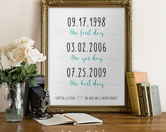 Custom Our Dates POSTER / Custom Wall Art / Engagement / Wedding / Anniversary / 8x10 Poster – Printable DIY, Instant Download