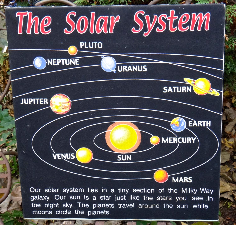 Solar system boys retro decor science planets by maxsuniquities - Solar system decorations ...