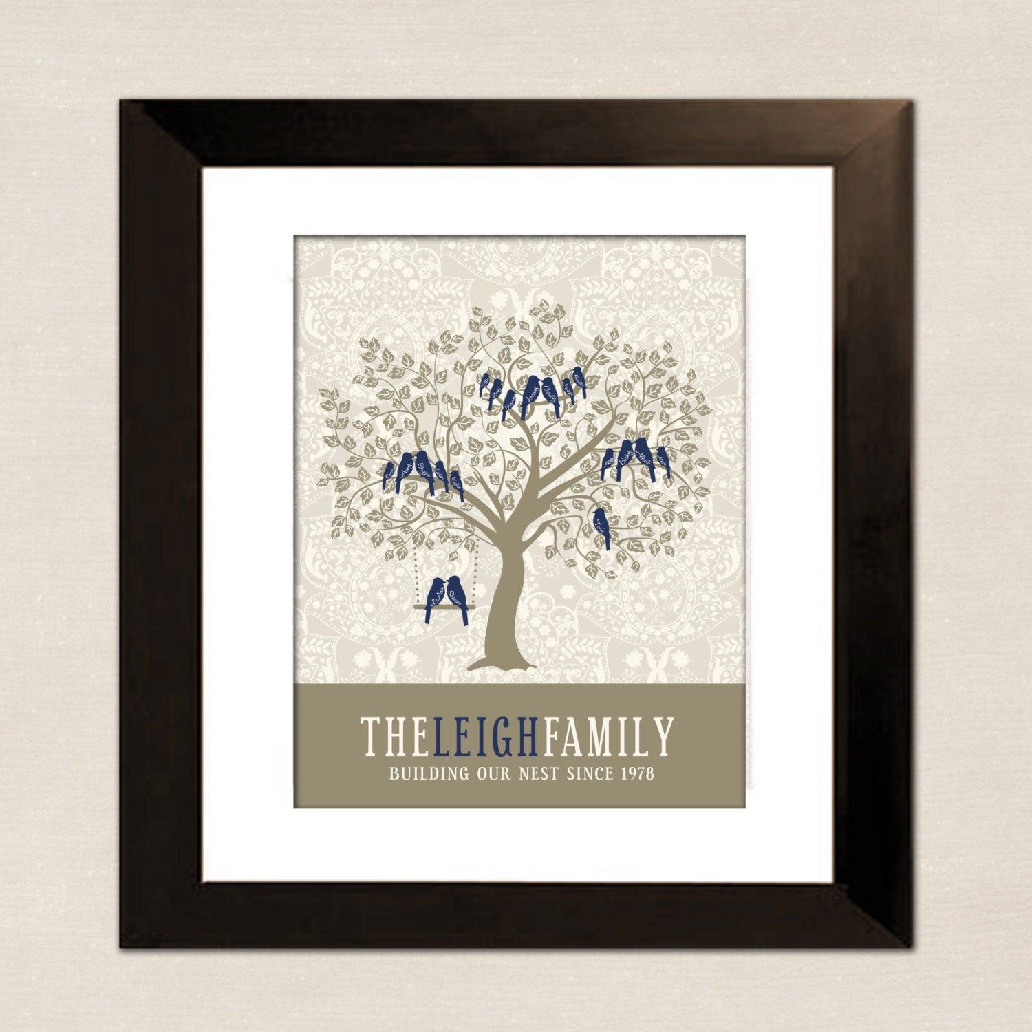 Personalized gift for mom family tree custom art print