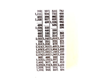 Columns of Numbers Stamp (Rubber Cling Mount Stamp) - Perfect for paper crafts, fabric, and more