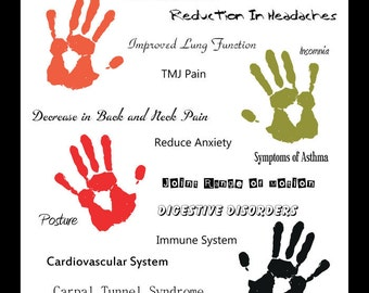"""Benefits of Chiropractic Care Poster 18"""" X 24"""""""