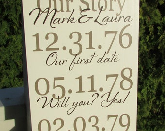 Date sign - our story - personalized with names and important dates  - custom wood sign in colors of your choice  LR-051