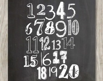 Numbers Chalkboard Print- DIGITAL FILE