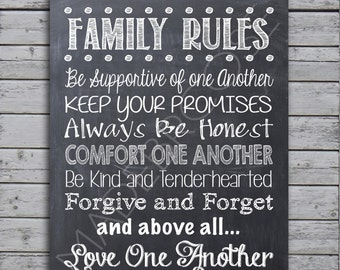Family Rules Chalkboard Print