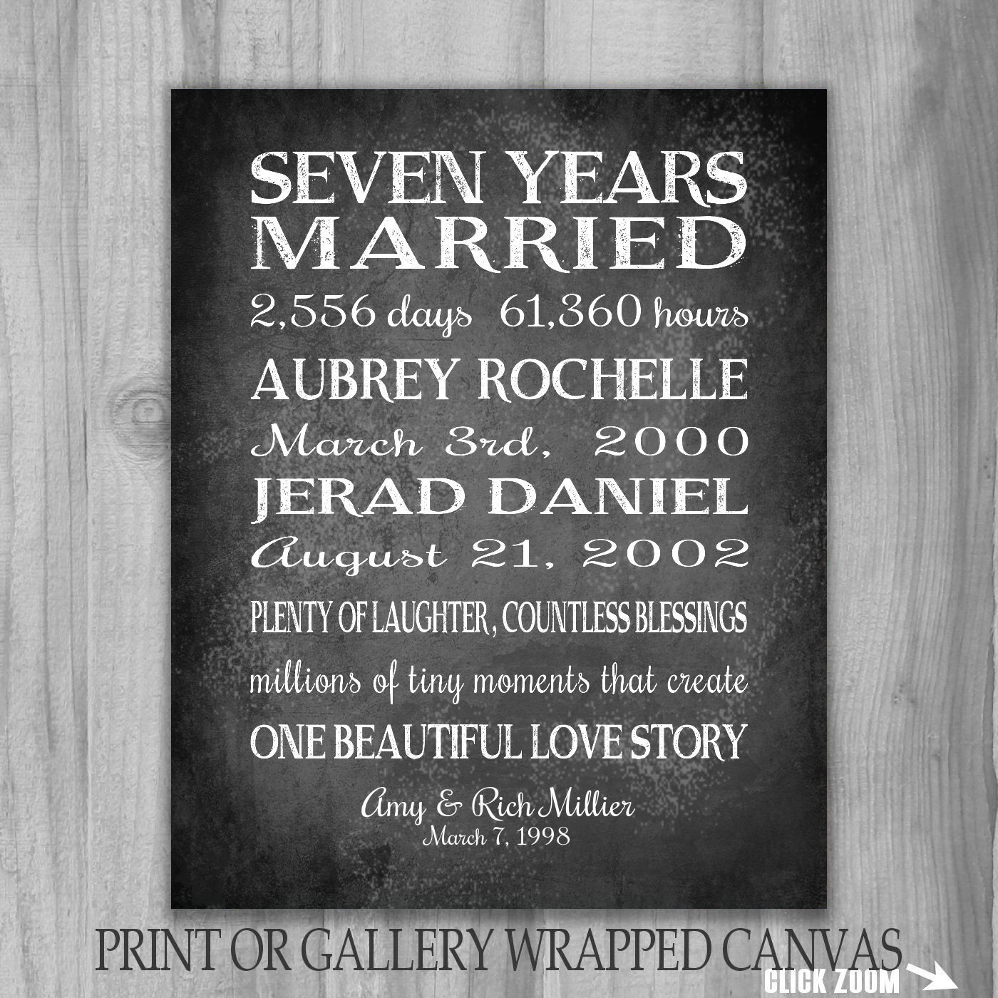 7 Year Wedding Anniversary Gifts: 7 Years Anniversary Gift Personalized Canvas / Print Important