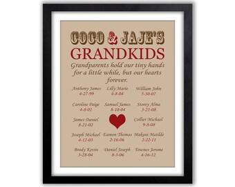 Gifts for Grandparents - Personalized Grandparent Print, In Any Color, Grandchildren's Birthdays & Names,  Print, Grandkids